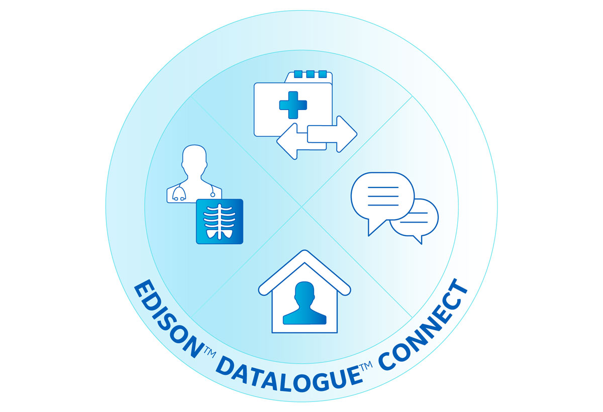 Edison™ Datalogue™ Connect